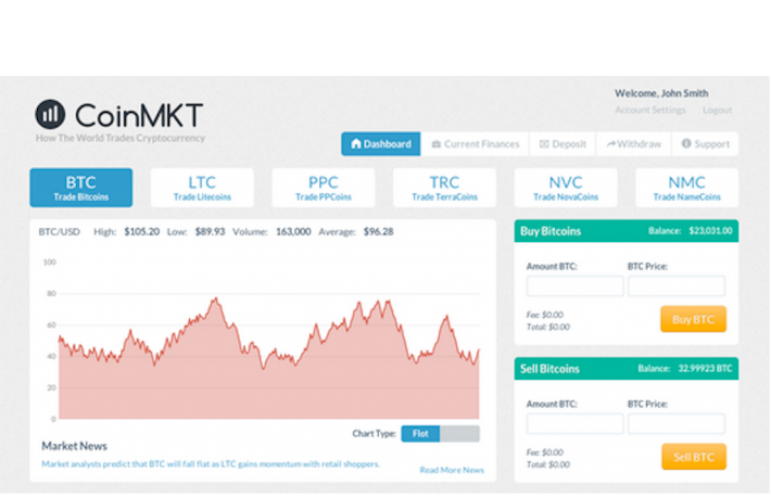 coinmkt-altcurrency-exchange-launch