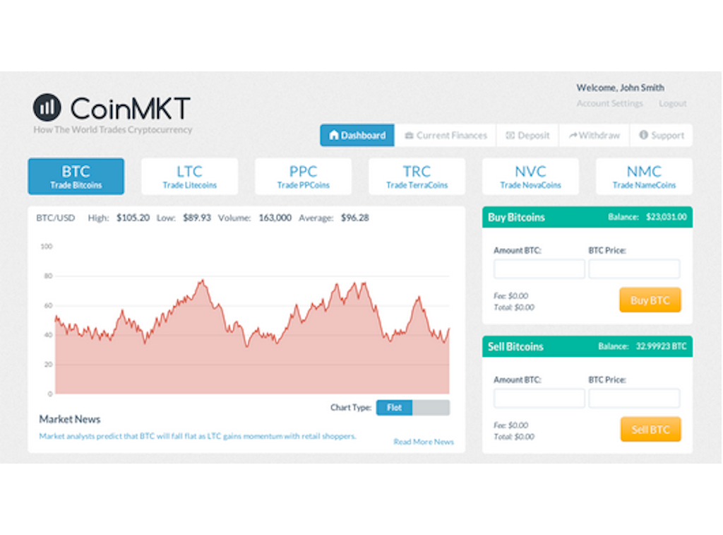 CoinMKT altcurrency exchange to launch