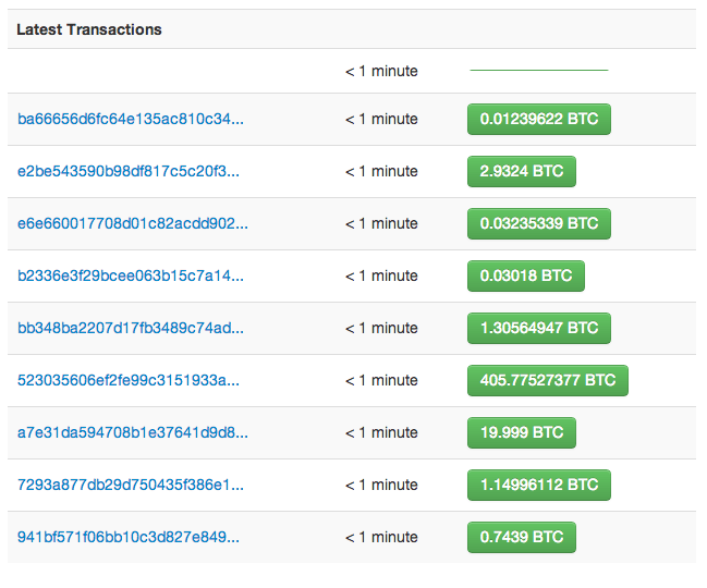Blockchain.info shows a list of the latest bitcoin transactions