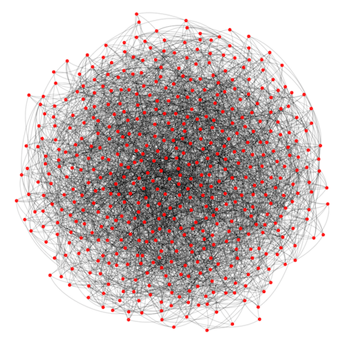 """Many visualizations of large networks are """"hairballs""""."""