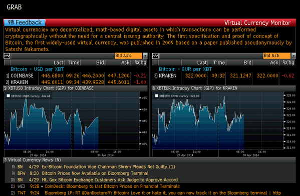 Bloomberg Terminal With Bitcoin Screenshot