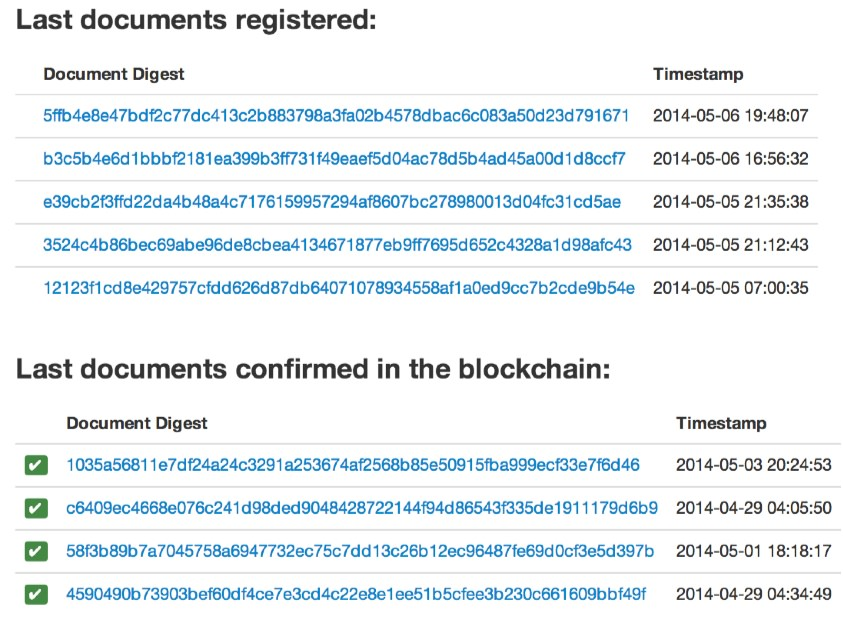 The Proof of Existence website shows recently uploaded files that have hashes on the blockchain.