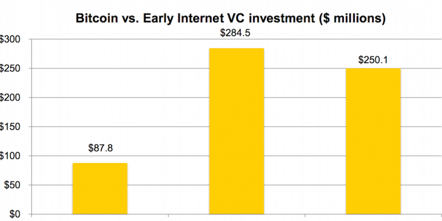 State of Bitcoin Q2 2014 Report Reveals Expanding Bitcoin