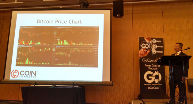 Harry Yeh of Binary Financial goes over his firm's popular BTC trading methods.