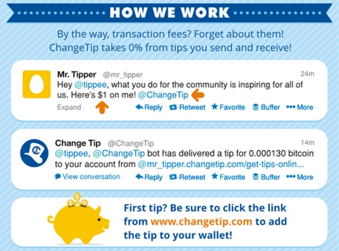 Changetip explaining how its Tipping works. Source: Twitter