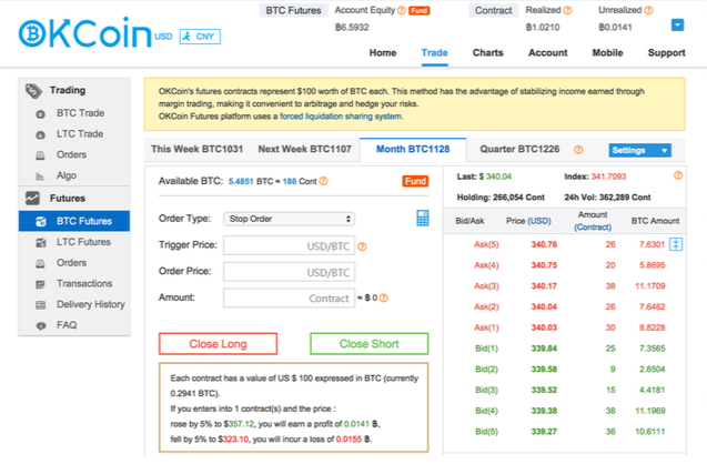 Exchange Roundup: Traders Gain Tools and Bank Woes for Justcoin