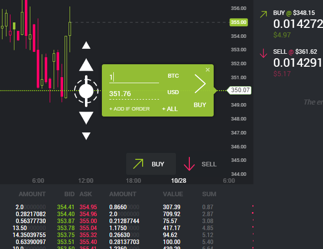 Setting price with Bitstamp's TradeView interface