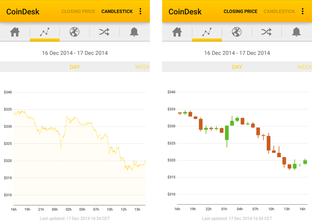 coindesk-android-app-2-chart crop