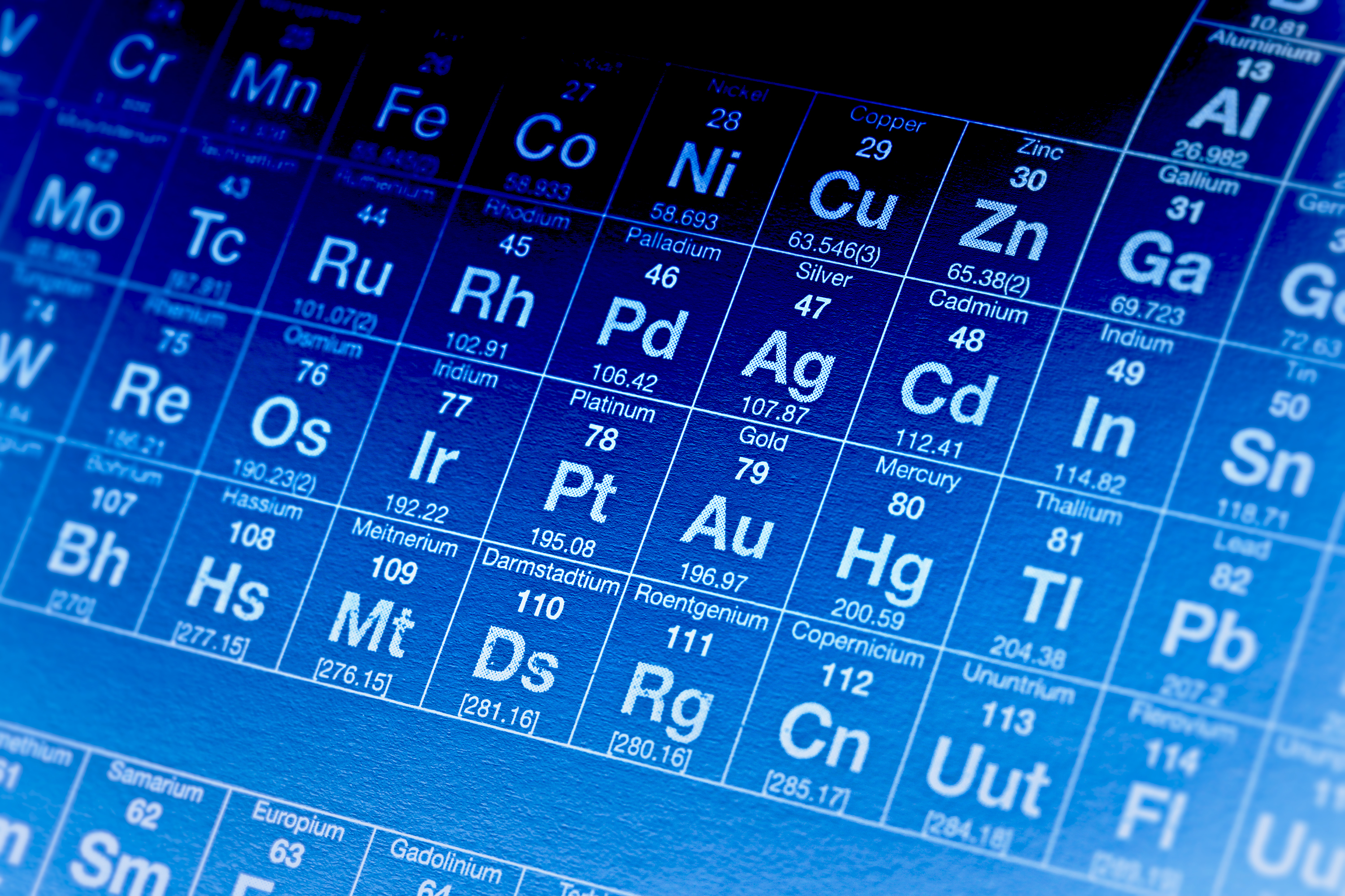 The Periodic Table of Blockchain - CoinDesk