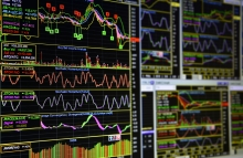 financial analysis technical charts