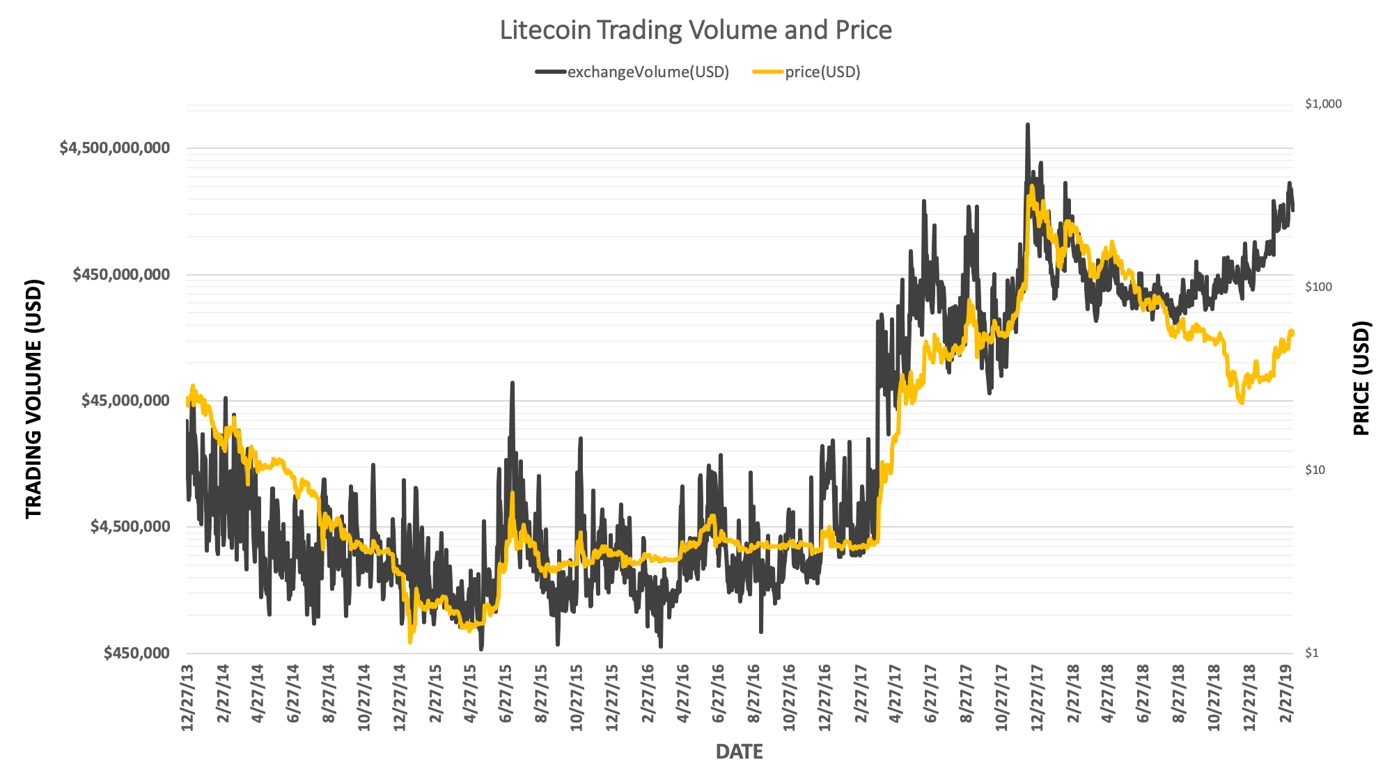 Bitcoin Trading Volume Tops $11 Billion For First Time In Nearly a Year 2  PASSIVE INCOME IDEAS BITCOIN AND BLOCKCHAIN