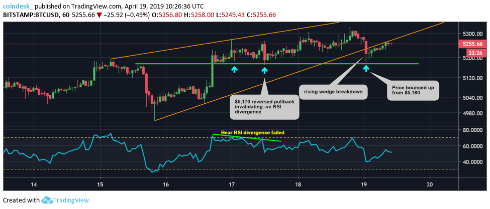 BTCUSD-hourly.png (975×417)