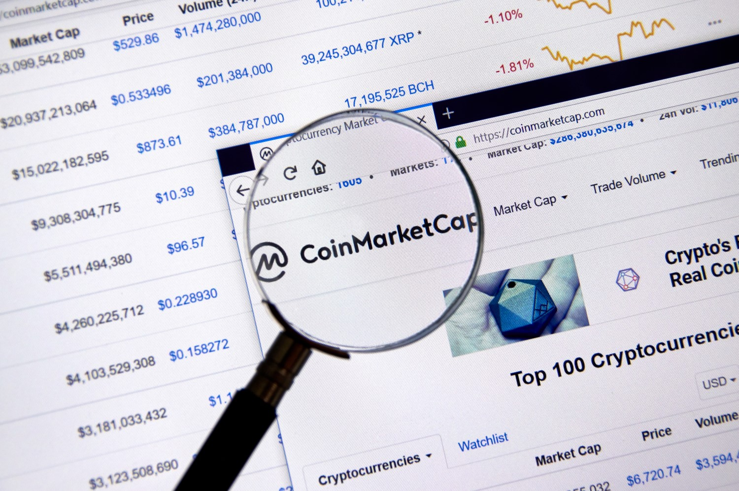 70% of Crypto Exchanges Have Complied With CoinMarketCap's Transparency Initiative thumbnail