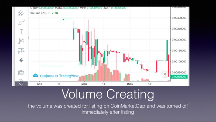 , For K, He'll Fake Your Exchange Volume – You'll Get on CoinMarketCap – Recognizecrypto, Nice Bitcoins