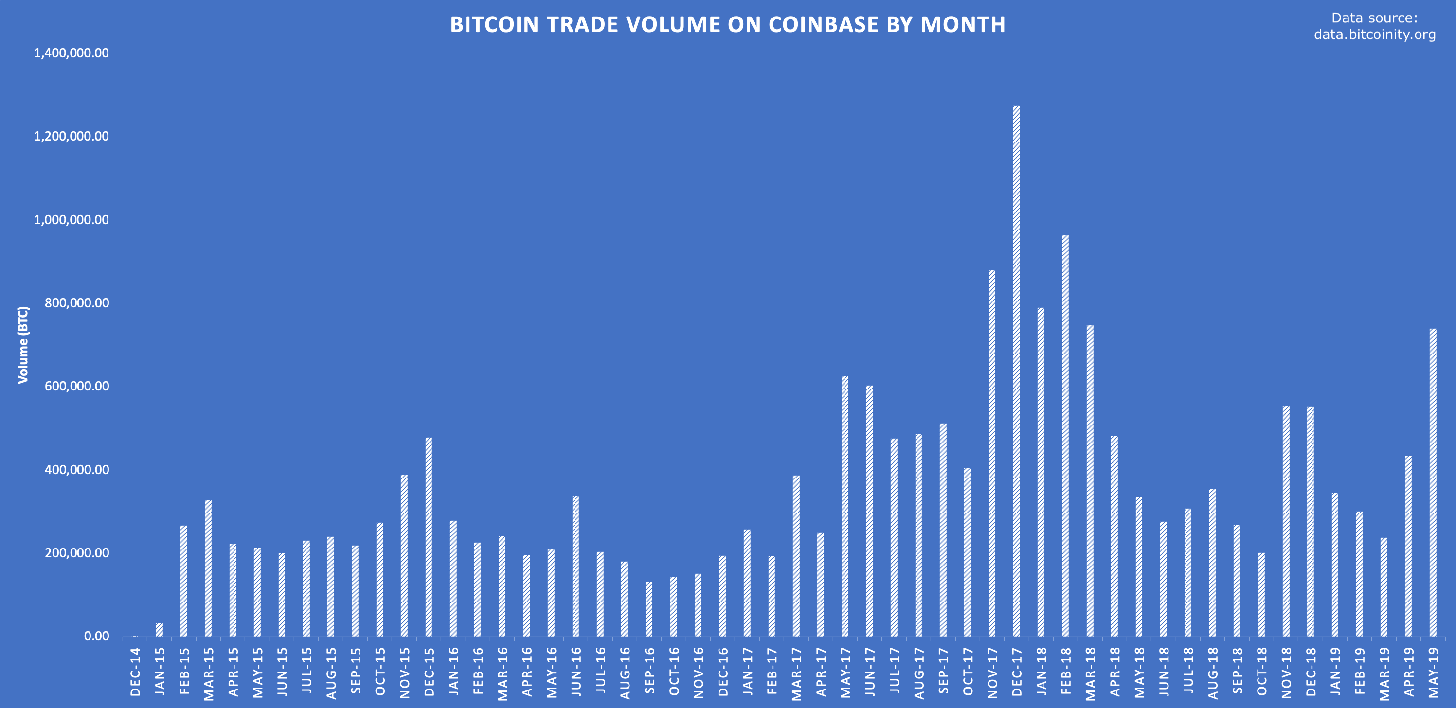 https://static.coindesk.com/wp-content/uploads/2019/06/cb-vol.png