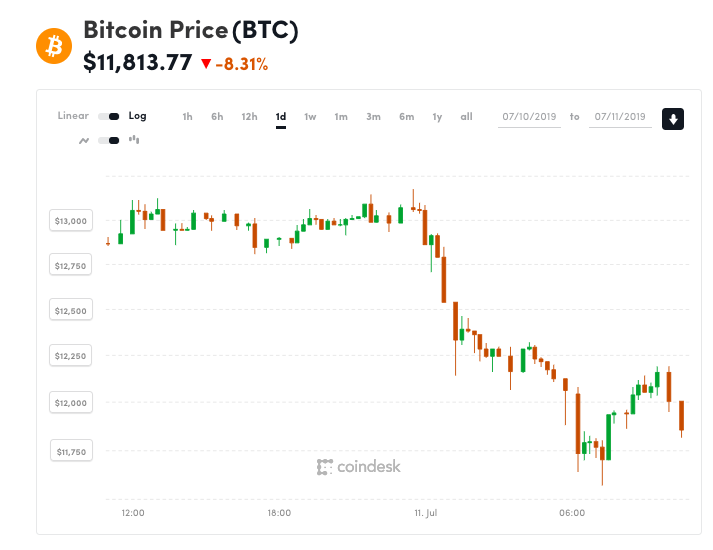 https://static.coindesk.com/wp-content/uploads/2019/07/Screen-Shot-2019-07-11-at-10.55.45-am.png
