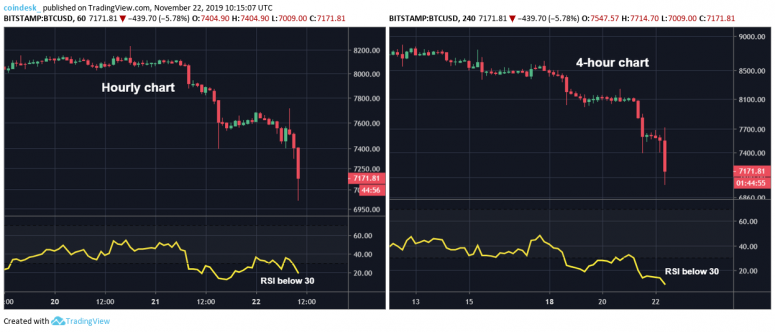 hourly-and-4-hour-chart-2