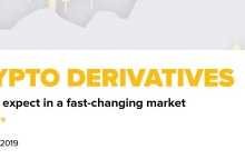 derivatives-report-image