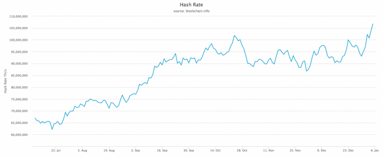 hash-rate-8