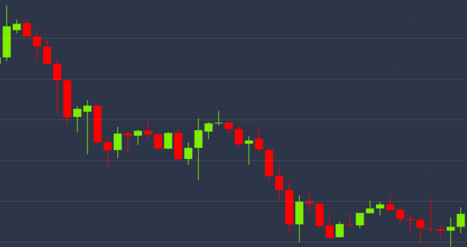 cryptocurrency price chart hourly