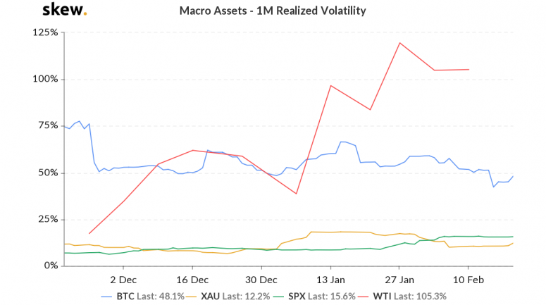 skew_macro_assets__1m_realized_volatility-2