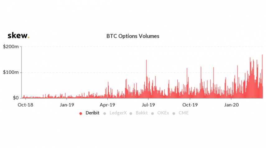deribit-options-volume