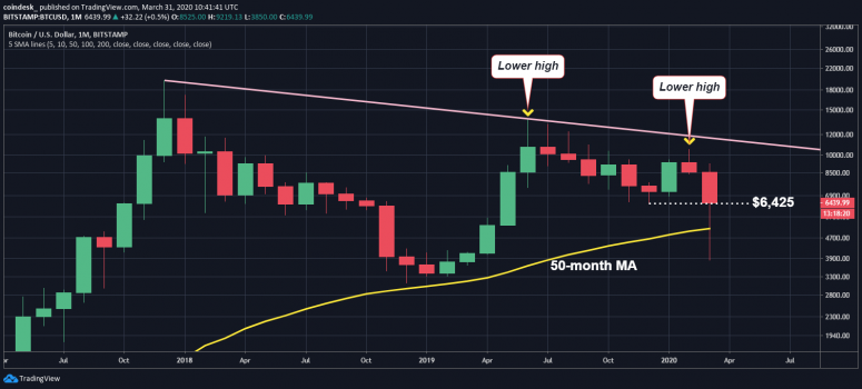 monthly-chart-5