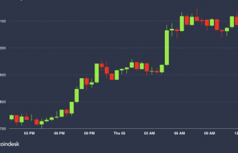 How to see all trades on bitcoin