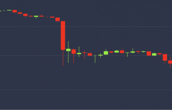 cryptocurrency price falling