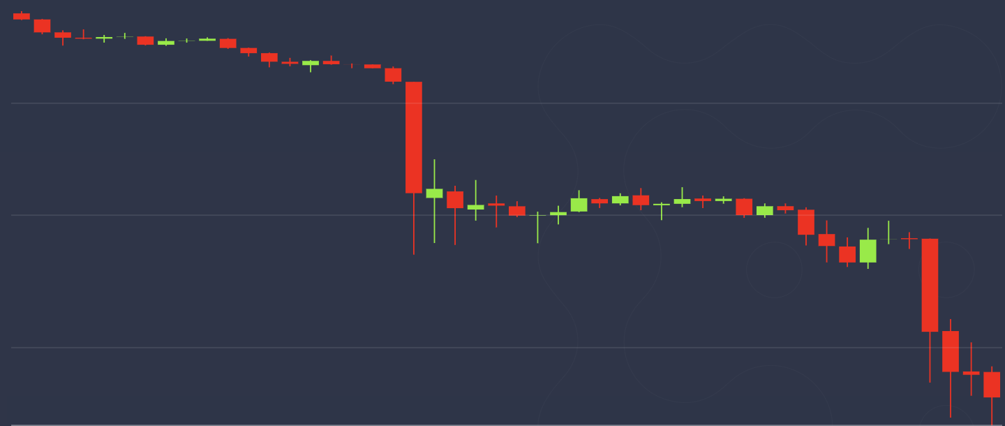 every cryptocurrency fell in price