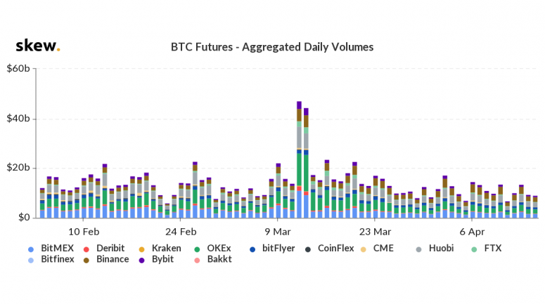 aggregate-daily-volume