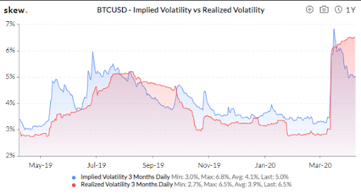 implied-vs-real-volatility