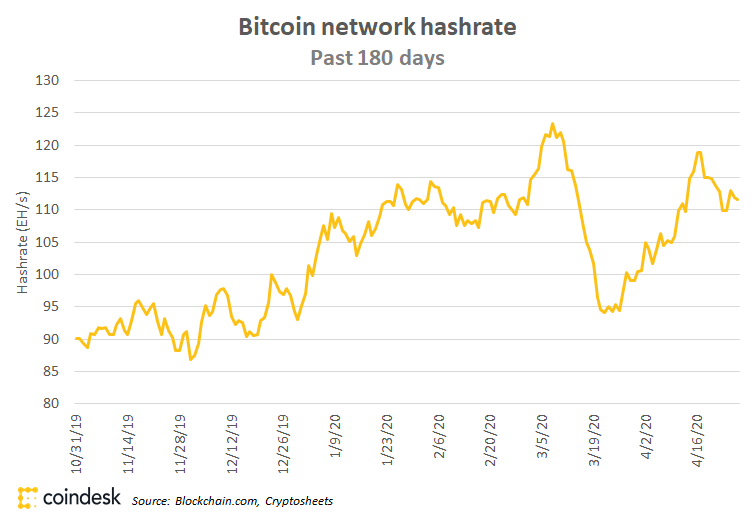 bitcoinhashrate180