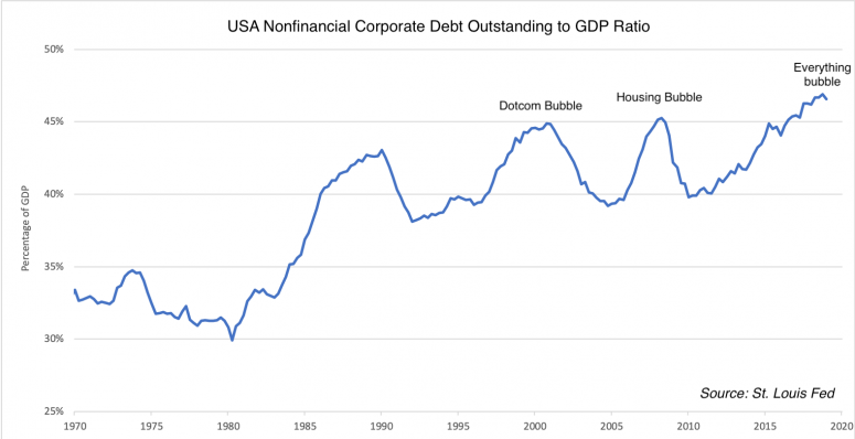 debt_to_gdp2