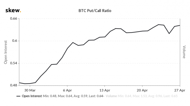 skew_btc_putcall_ratio-2
