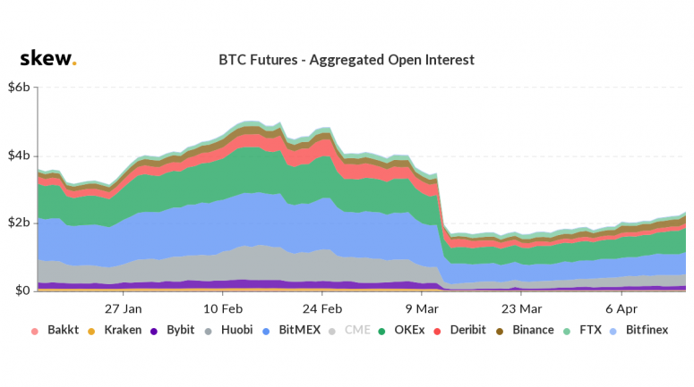 total-open-interest