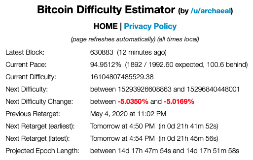 fm-may-19-chart-2-bitcoin-difficulty