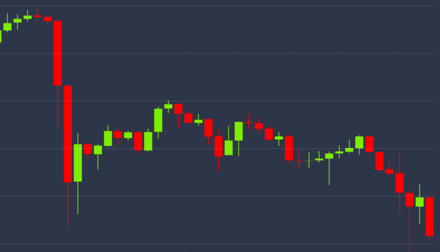 Bitcoin Drops Over 3% Despite Golden Cross and Bank Calls for More US Stimulus - CoinDesk