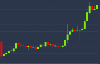bitcoin drop continues during holiday trading