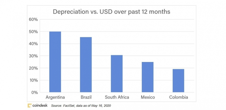 currency-depreciation-wide