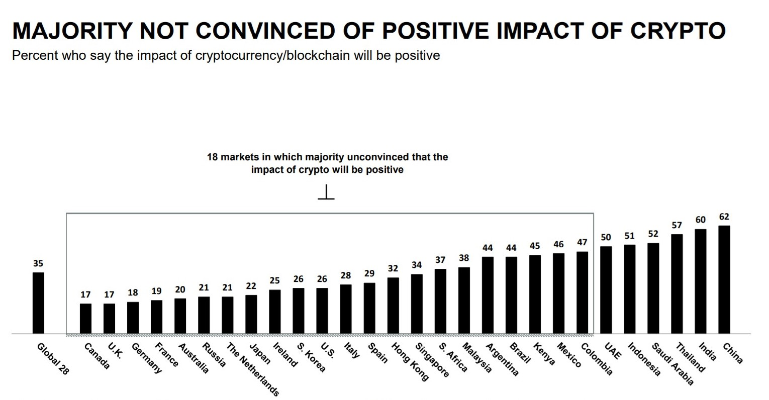 why cryptocurrency is the future of money essay