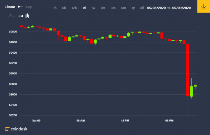 Coinbase Suffers Brief Outage as Bitcoin Tumbles 10% in 30 Minutes