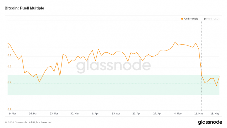 puell-multiple-2