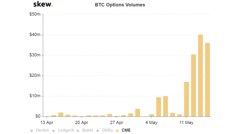 skew_btc_options_volumes-12