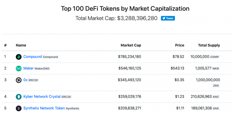 coindesk cryptocurrency market cap