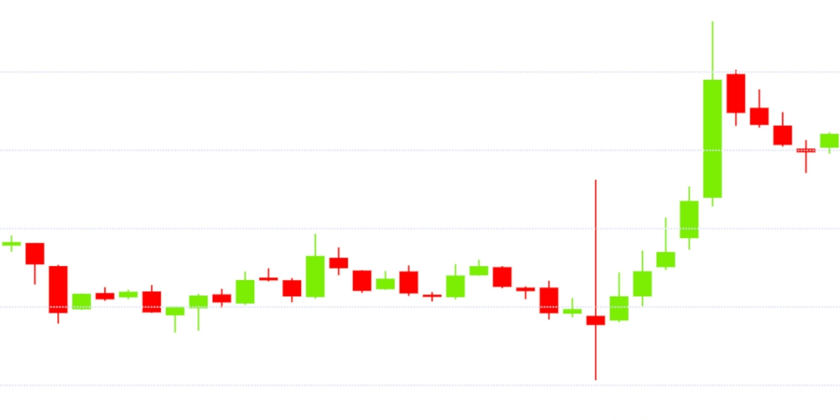 Image of article 'Market Wrap: Bitcoin Hits 1-Month High; DeFi Value Locked Hits $3.3B'