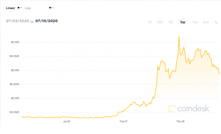 coindesk-doge-chart-2020-07-10-cut