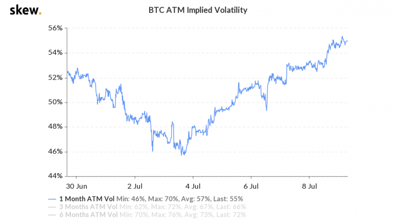 skew_btc_atm_implied_volatility-6