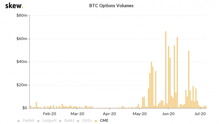skew_btc_options_volumes-1-2
