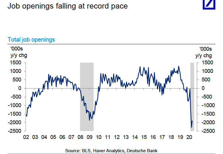fm-aug-10-chart-2-job-openings